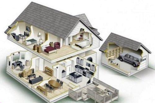 Новейшие технологии в строительстве: «Умный дом»