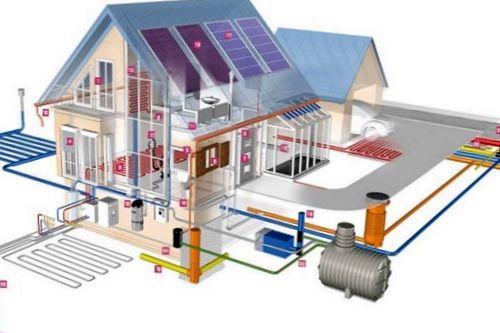 Основы строительного права и проектирование
