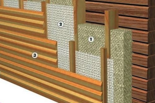 Выбор материалов для стен